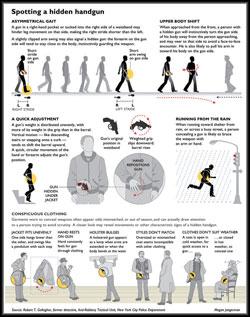 firearms safety awareness handbook